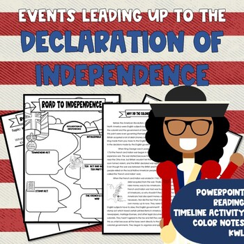 Events Leading to the Declaration of Independence Lesson