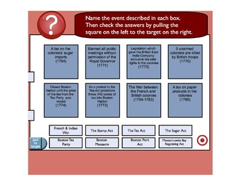 Events Leading to the Revolutionary War: Interactive SmartBoard Intro:  Gr. 3-6
