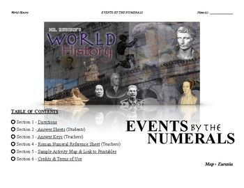 Events by the Numerals - Map Activity