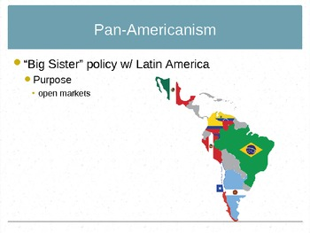 Events of American Imperialism (1870-1914)