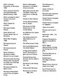 Events of World War II