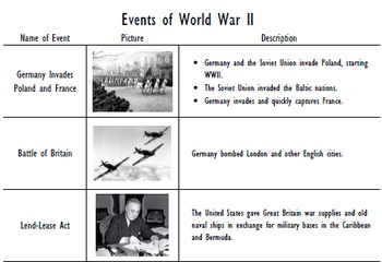 World war ii interactive notebook teaching resources teachers pay events of world war ii interactive timeline fandeluxe Choice Image