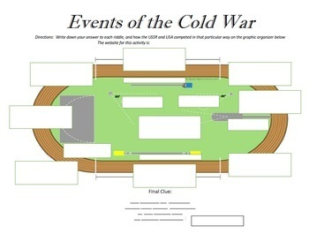 Events of the Cold War Break In Activity