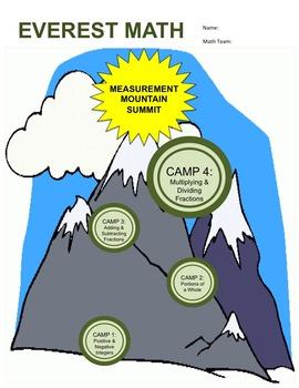 Everest Math Curriculum - Fractions, Decimals, Percents Unit