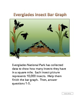 Everglades Insect Graph