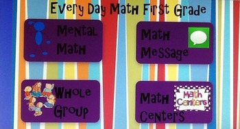 Every Day Math First Grade Unit 5 Lesson Flip Charts