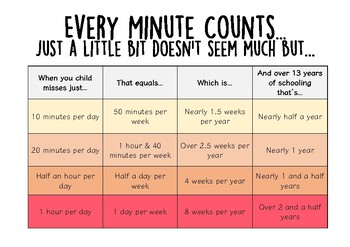 Every Minute Counts Poster