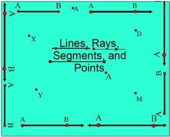 EveryDay Math 4th Grade Smartboard Lesson 1.2