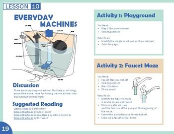 Everyday Machines Lesson Plan
