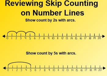 Everyday Math 1st Grade 3.5 Counting on the Number Line