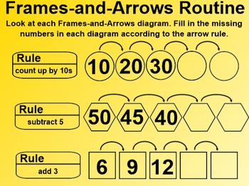 Everyday Math 1st Grade 3.8 Introduction to the Frames-and-Arrows Routine