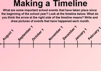 Everyday Math 1st Grade 4.9 Timelines