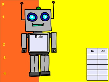 """Everyday Math 1st Grade 5.12 """"What's My Rule?"""""""
