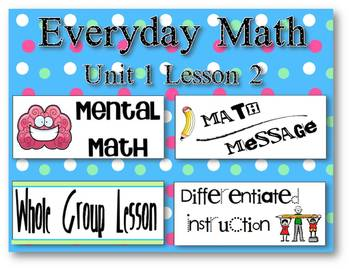 Everyday Math 2nd Grade Lesson Promethean 1.2 Tools and Coins 2nd grade