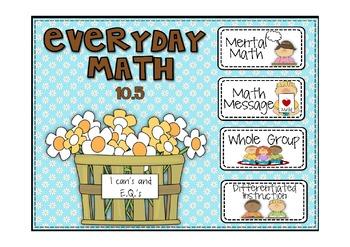 Everyday Math 2nd Grade Promethean Lesson 10.5 Estimate an