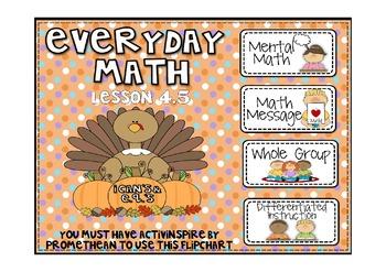 Everyday Math 2nd Grade Promethean Lesson 4.5 Estimating Cost