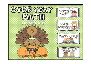 Everyday Math 2nd Grade Promethean Lesson 4.6 A Shopping Activity