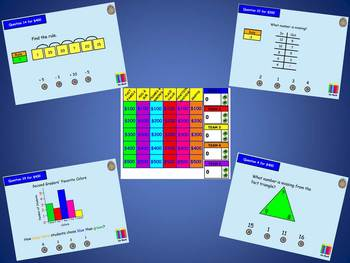 Everyday Math 2nd Grade Unit 2 Jeopardy Review Game