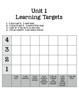 Everyday Math - 3rd Grade - I Cans and Marzano Scales