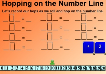 Everyday Math 4 Common Core Edition 7.1 Number Line Addition Subtraction