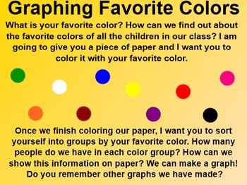 Everyday Math 4 Common Core Edition Kindergarten 4.3 Favorite Colors Graph