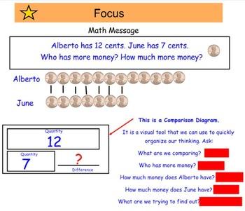 Everyday Math 4 Common Core Units 1-9 BUNDLE Interactive Lessons