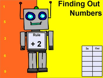 Everyday Math 4 EDM4 Common Core Edition 9.3 What's My Rule with Numbers