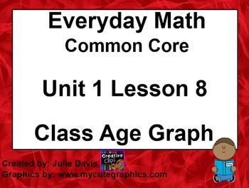 Everyday Math 4 EDM4 Common Core Edition Kindergarten 1.8 Class Age Graph
