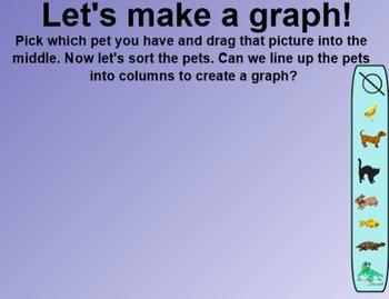 Everyday Math 4 EDM4 Common Core Edition Kindergarten 6.3 Types of Pet Graphs