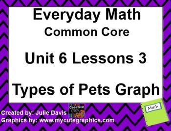 Everyday Math 4 EDM4 Common Core Edition Kindergarten 6.3