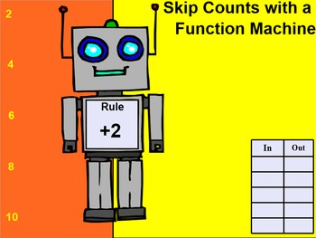 Everyday Math 4 EDM4 Common Core Edition Kindergarten 8.12 Function Machines
