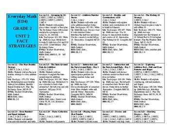 Everyday Math 4 - Grade 2 Unit / Lesson Plans