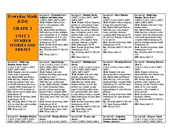 Everyday Math 4 - Grade 3 Unit/Lesson Plans