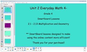 Everyday Math (version 4) Grade 4 SmartBoard- Unit 2 Mult and Geo
