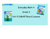 Everyday Math 4 SMARTBoard Lessons EDM4 Unit 8