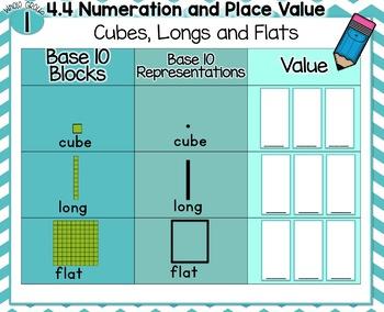 Everyday Math 4  Unit 4  English  Grade 2  Smartboard, Powerpoint, Worksheets