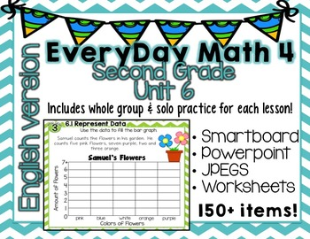 Everyday Math 4| Unit 6| English| Grade 2| Smartboard, Powerpoint, Worksheets