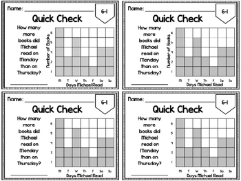 Everyday Math 4 Unit 6 Quick Checks
