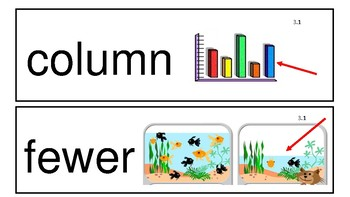 Everyday Math 4th Edition Kindergarten Vocabulary Unit 3
