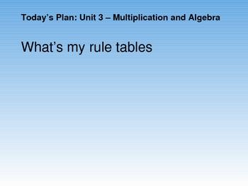 Everyday Math 4th Grade Unit 3 Powerpoint Slides