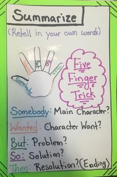 Five finger Trick for Summarizing