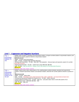 Everyday Math EDM Units 1-11  5th Grade Unit Lesson Plan BUNDLE {Editable}