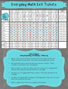 Everyday Math Exit Tickets: Grade 3 Unit 7