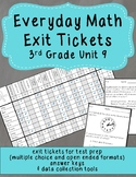Everyday Math Exit Tickets: Grade 3 Unit 9