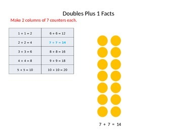 Everyday Math First Grade PowerPoint Lesson 5.10