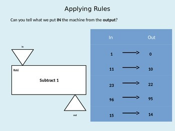 Everyday Math First Grade PowerPoint Lesson 5.13