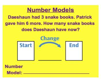 Everyday Math, Grade 1 – Lesson 2.11: Number Models
