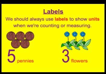Everyday Math, Grade 1 – Lesson 2.4: Unit Labels