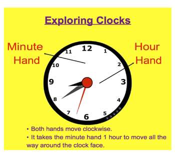 Everyday Math, Grade 1 – Lesson 2.6: Telling Time to the Hour