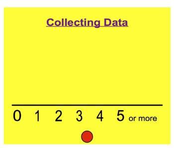 Everyday Math, Grade 1 – Lesson 3.13: Data Day